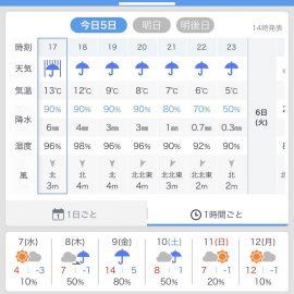 そろそろ日々の天気予報に敏感になる時期。